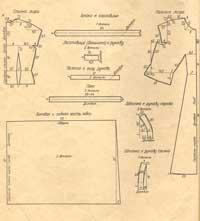 выкройка платья из хлопчатобумажной ткани